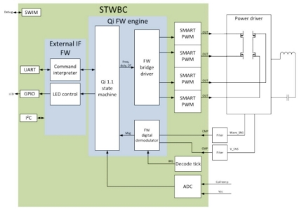 STSW-ISB045FW - Firmware for the STEVAL-ISB045V1 wireless