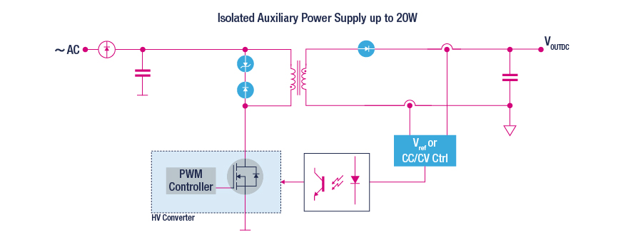 isolated auxiliary power supply up to 20w block diagram