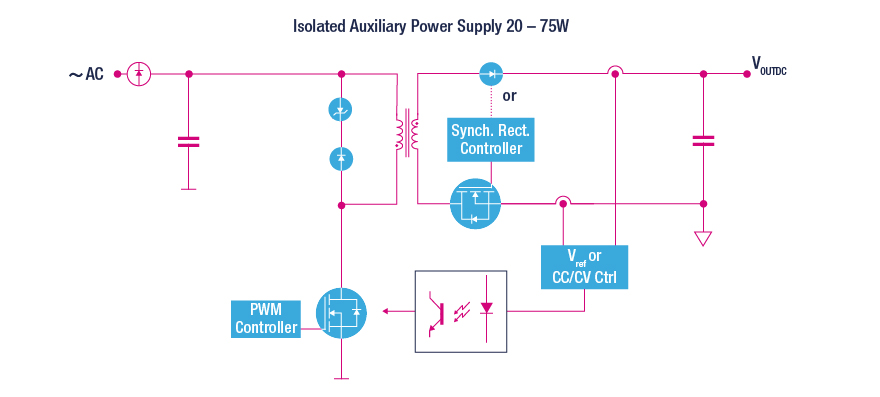 isolated auxiliary smps 24v block diagram