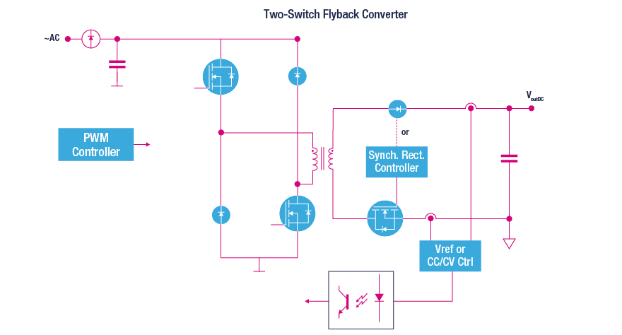 two switch flyback converter circuit diagram