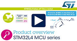 Product overview - STM32L4: Excellence in ultra-low-power with performance (ePresentation)