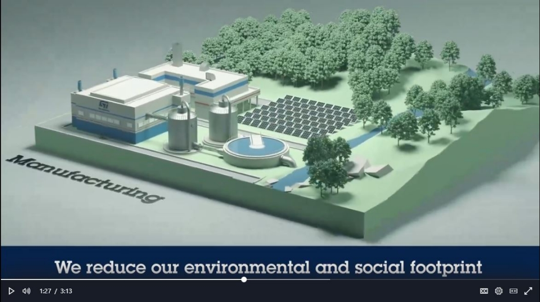 Sustainable Technology video