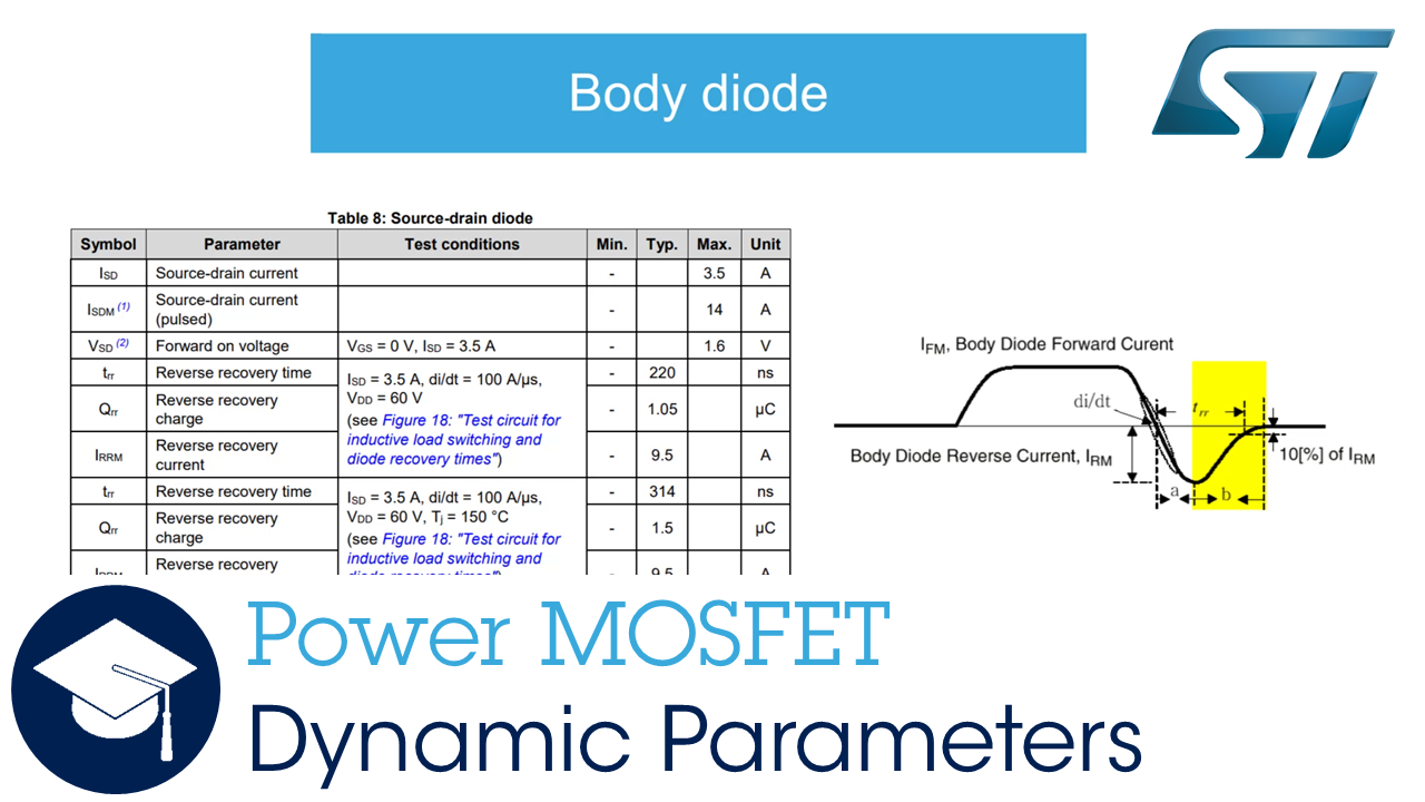 Power MOSFET datasheet parameters: Dynamic parameters