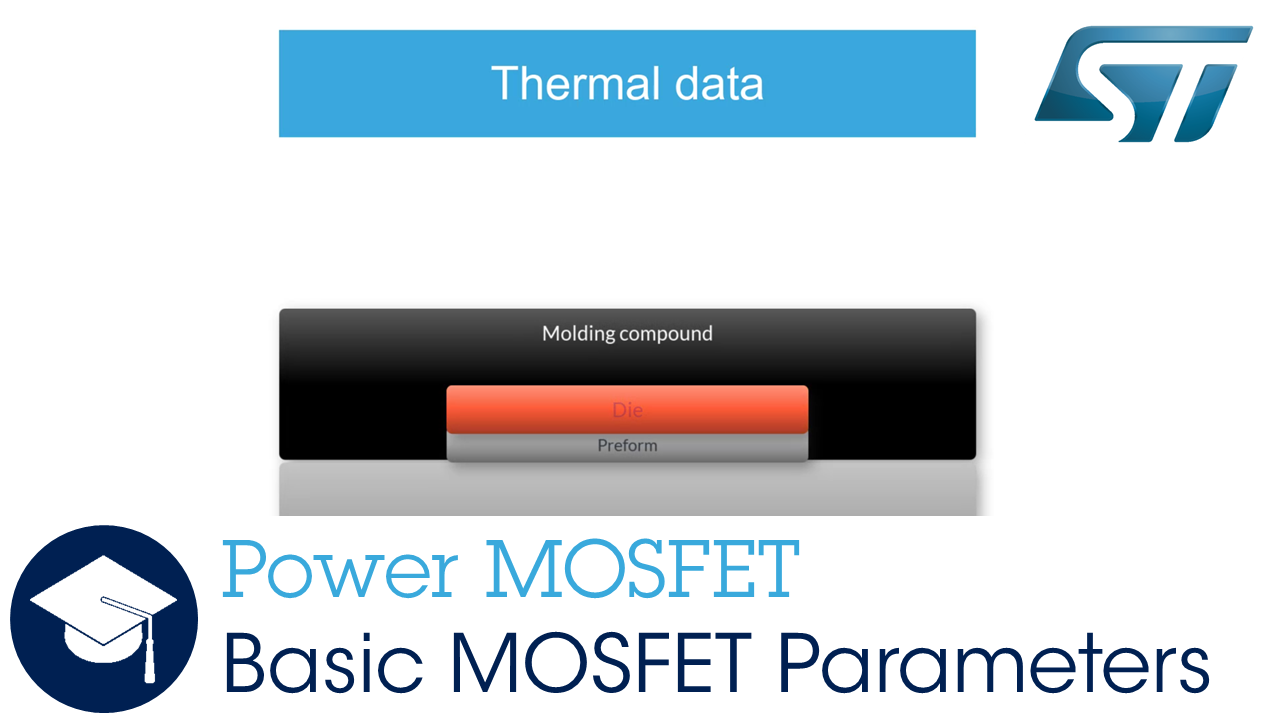 Power MOSFET datasheet parameters: Basic MOSFET Parameters