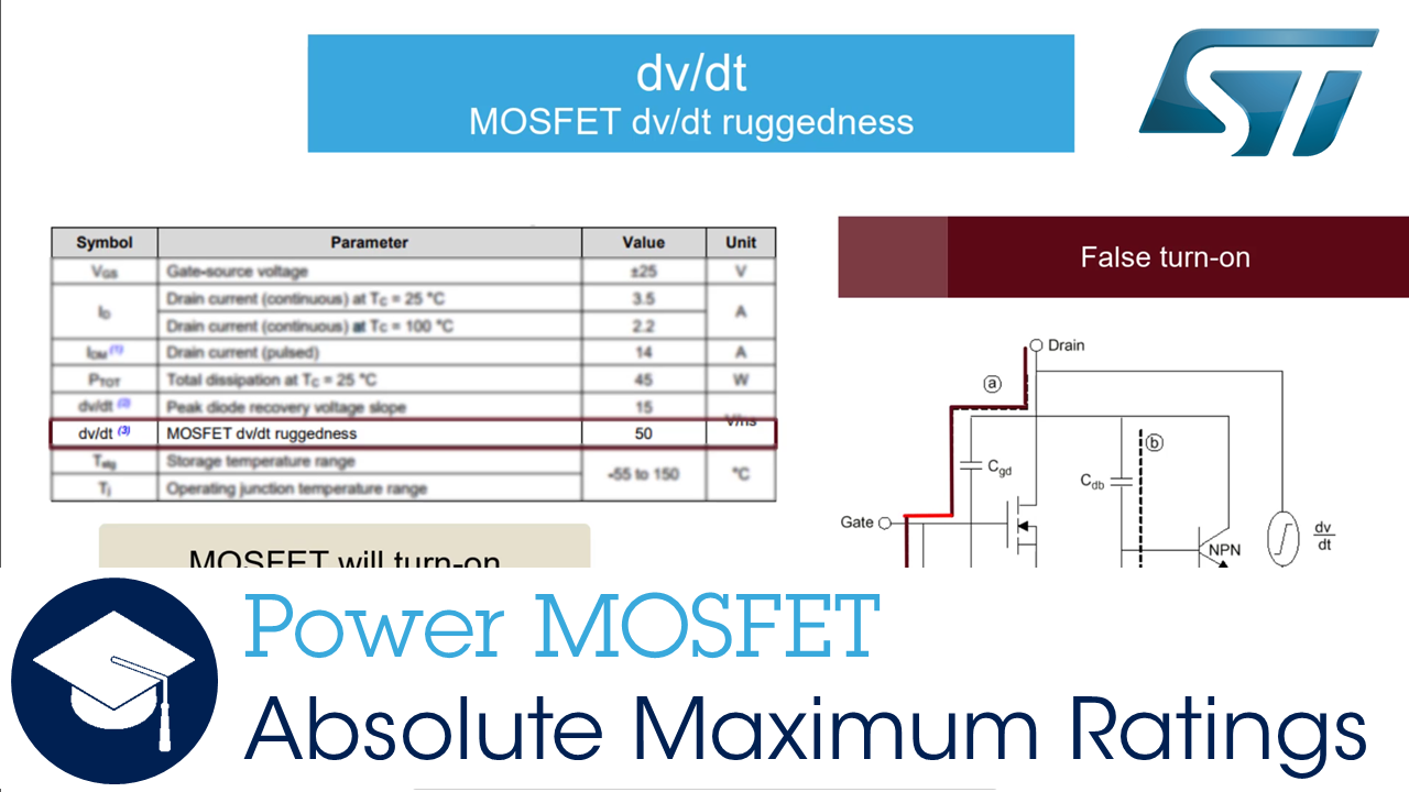 Power MOSFET datasheet parameters: Absolute Maximum Ratings