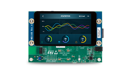 TouchGFX - Advanced GUI on STM32