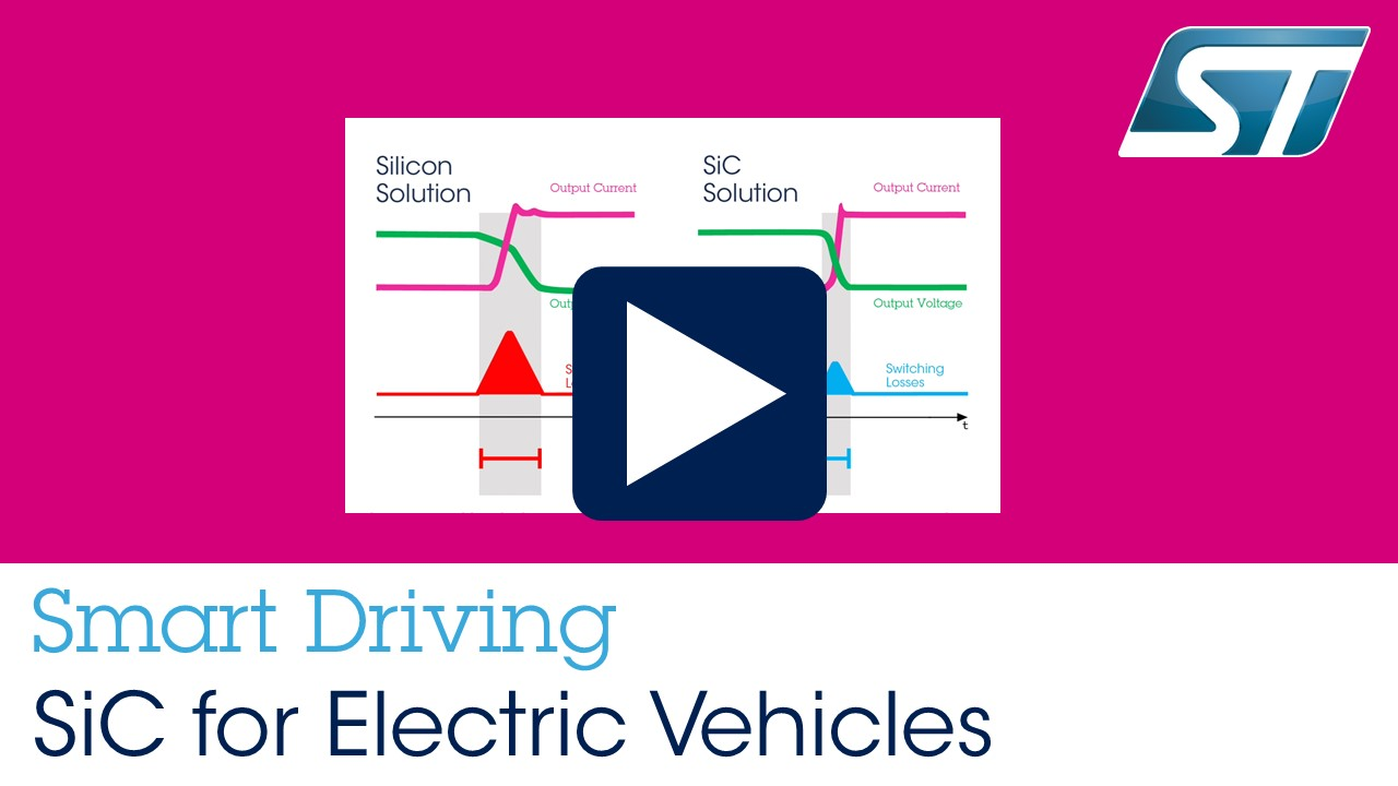 Silicon Carbide: Enabling Car Electrification
