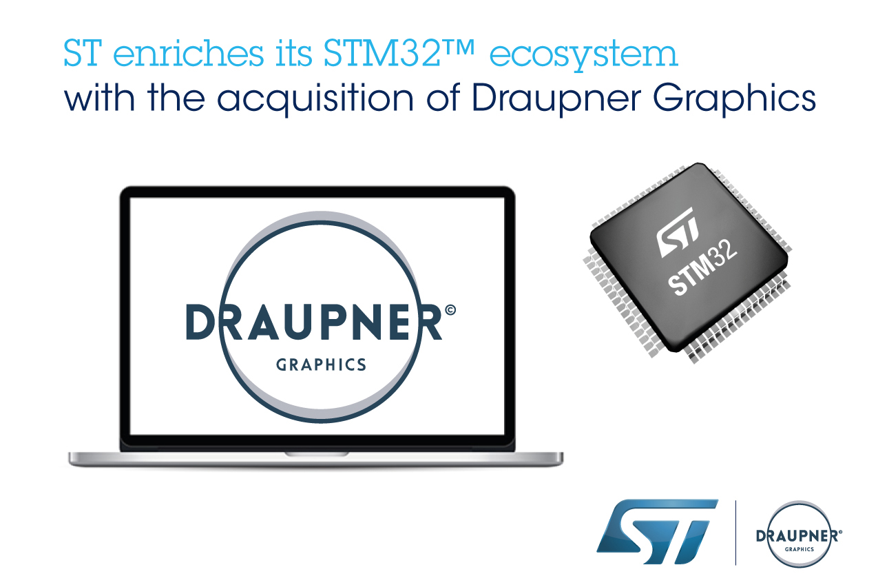 STMicroelectronics Acquires Graphical User Interface Software