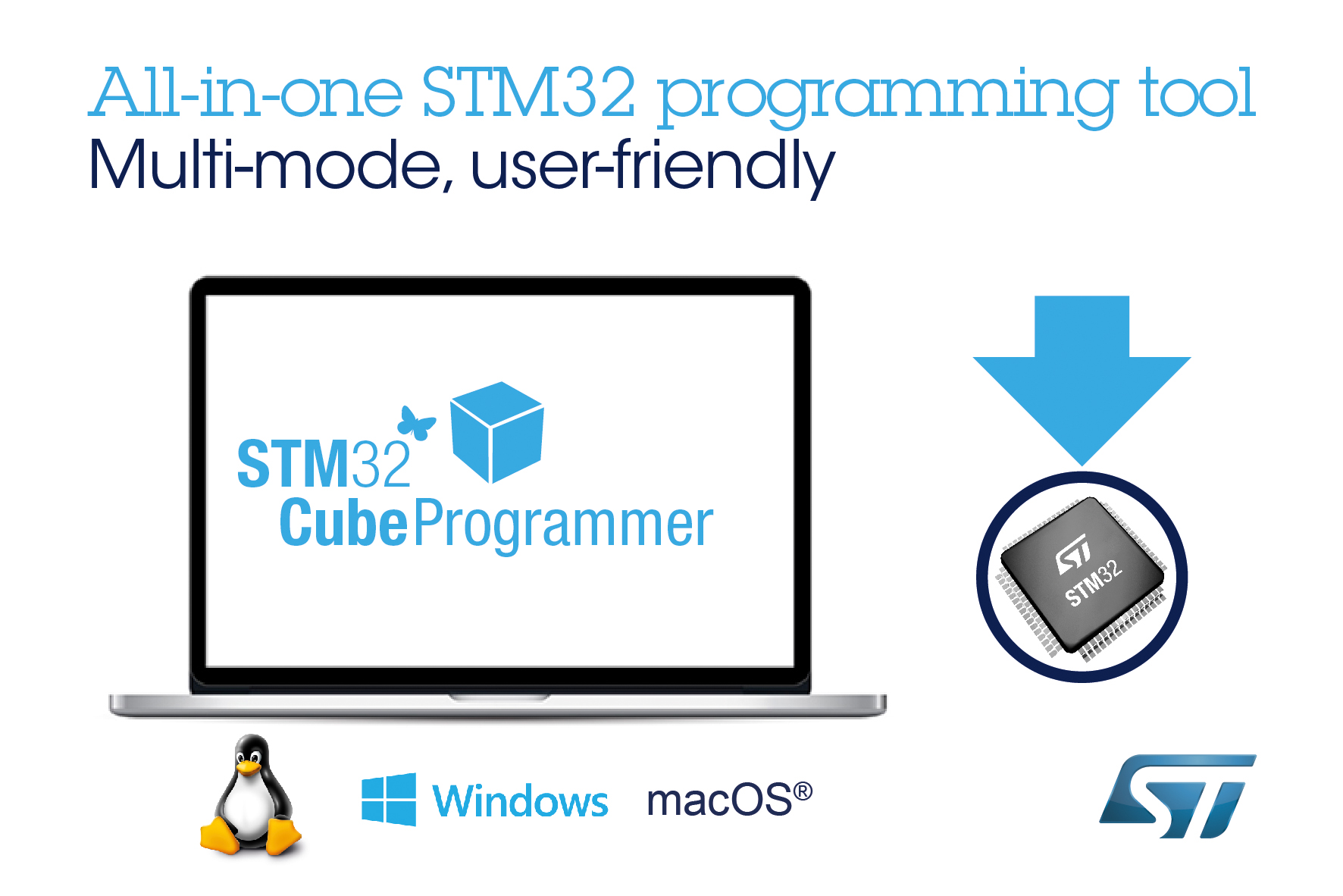 Latest Multi-OS Software Tool from STMicroelectronics