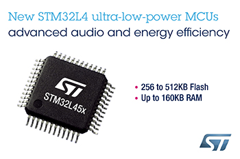 STMicroelectronics Delivers New STM32L4 MCUs with On-Chip Digital Filter, Supported by Extended Development Ecosystem