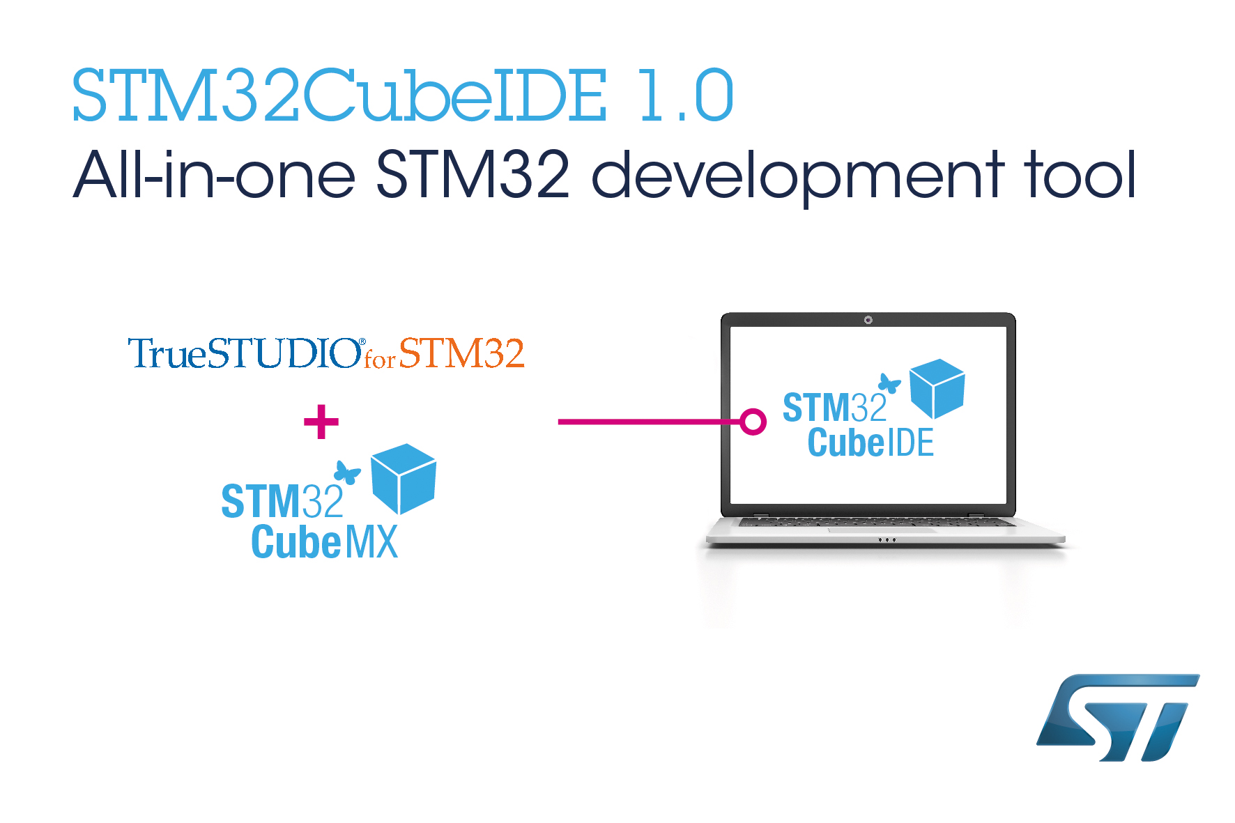 Free Integrated Development Environment from STMicroelectronics Further Expands Popular STM32Cube Microcontroller Ecosystem