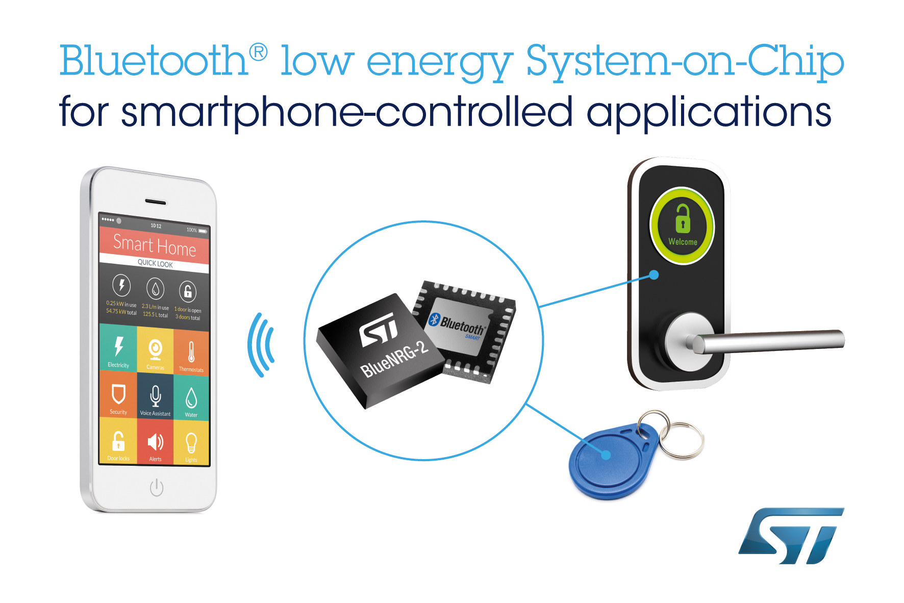 Next Generation Bluetooth Low Energy Chip From Stmicroelectronics Using An Scr Allows The Use Of Lowvoltage Electronics To Control Boosts Boom Connected Smart Things