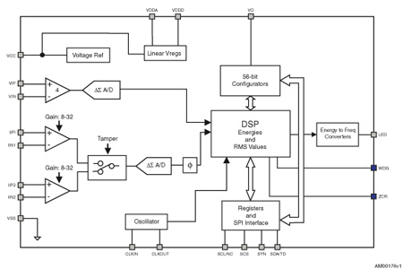 Stpm10 programmable single phase energy metering ic with tamper circuit diagram ccuart Choice Image