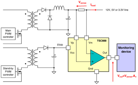 TSC888 - Low cost high-side current sense amplifier