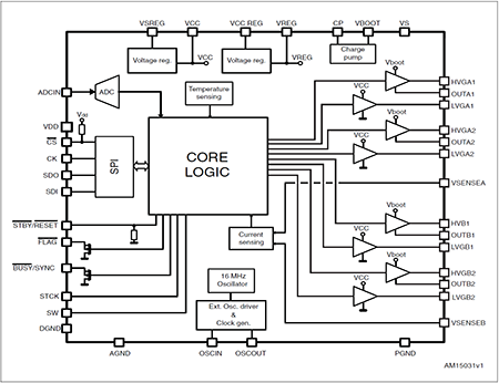 L6482 - Fully integrated microstepping motor controller with ... on