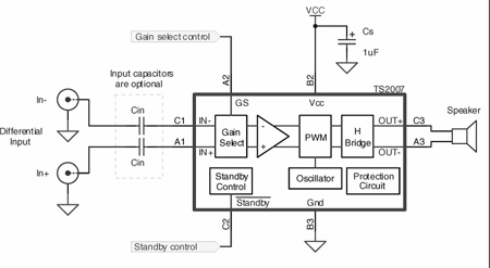 Swann Security Camera Wiring Diagram additionally Abb Motor Control Wiring Diagram furthermore 2600 Honda Pressure Washer Parts Diagram in addition Electric Generators Car also Wiring Diagram 12 Lead Motor. on wiring diagram of soft starter
