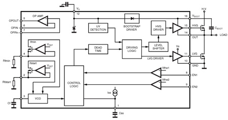 L6598  Resonant Controller  STMicroelectronics
