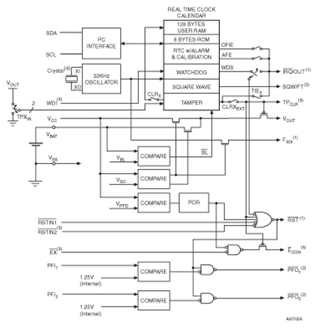 m41st87w 5 0 v, 3 3 3 0 v secure real time clock , nvram Viper Car Alarm Wiring Diagram sample \u0026 buy