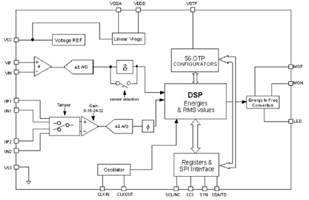 stpm01 programmable single phase energy metering ic tamper circuit diagram
