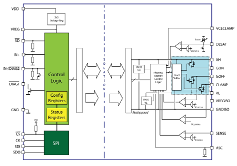STGAP1AS block diagram