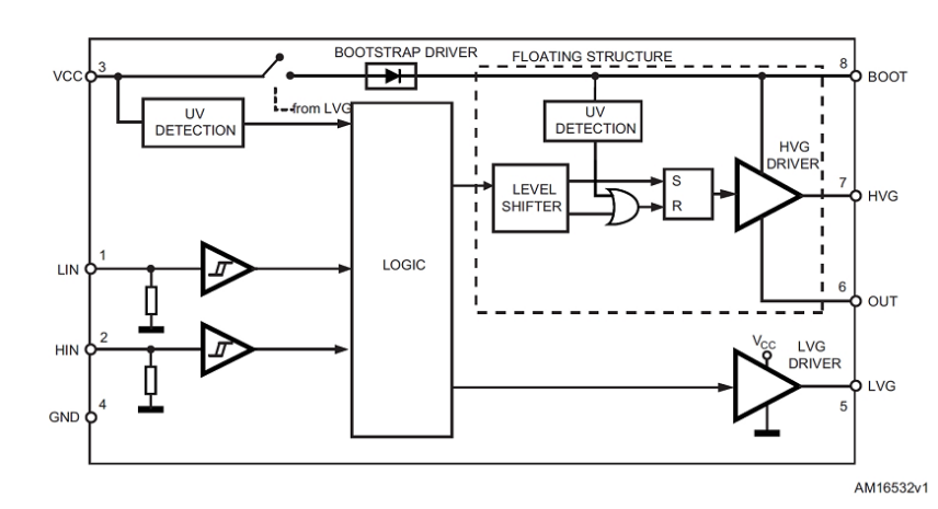 L6395 block diagram