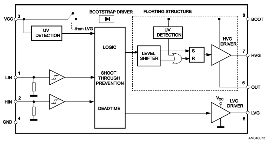 L6399 block diagram