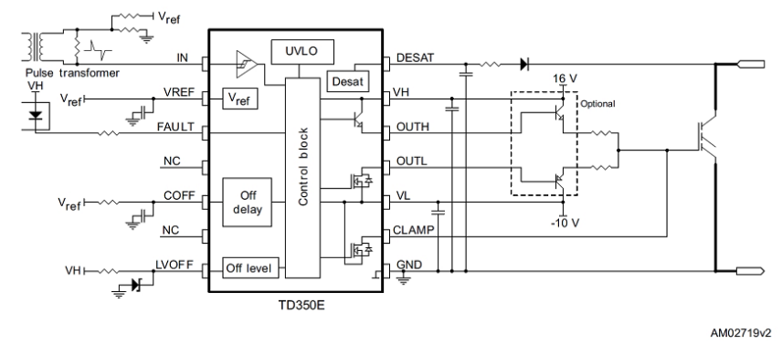 Td350e - Advanced Igbt  Mosfet Driver