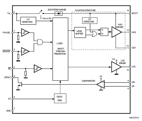 L6393 block diagram