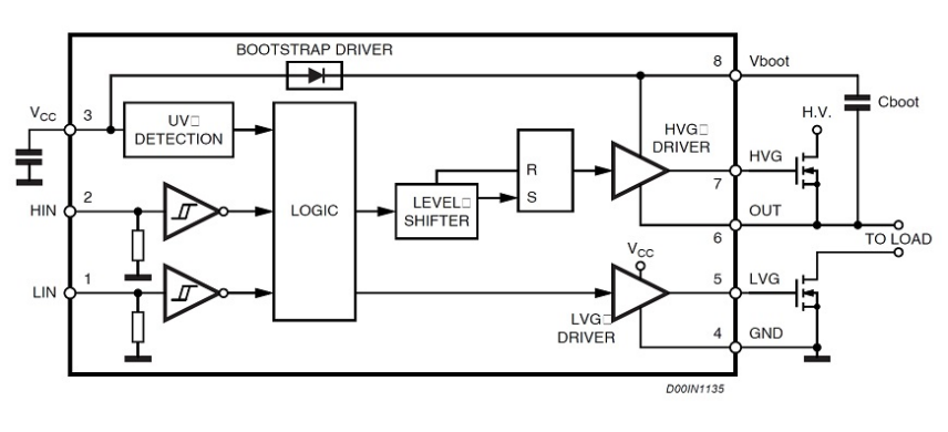 A6387 block diagram
