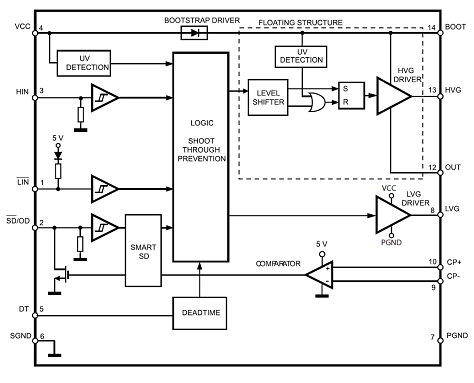 L6491 block diagram