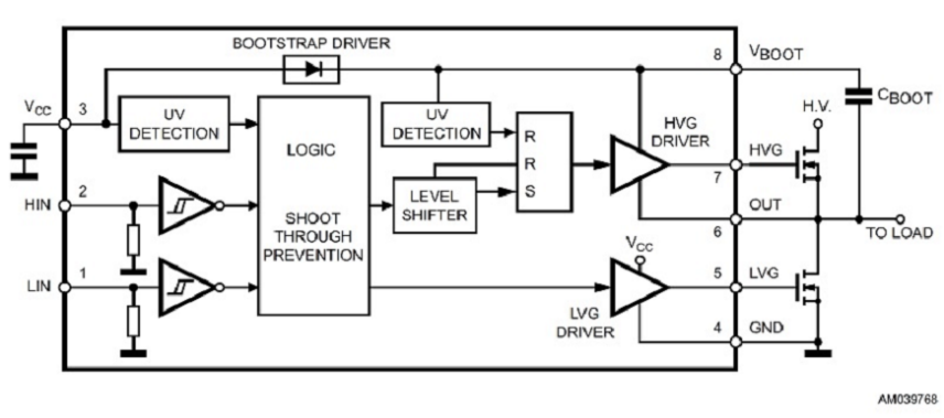 l6389e - high voltage high and low-side driver