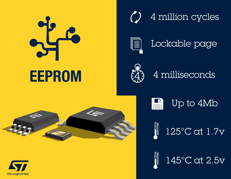 Automotive Serial EEPROM - STMicroelectronics