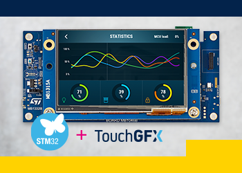 STM32 Advanced Graphics Online Workshop