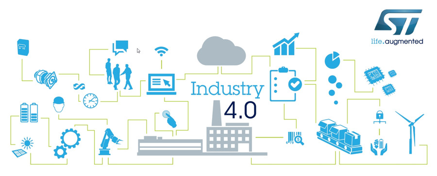 Industry 4.0: the next step for Factory Automation